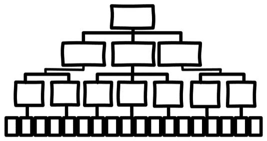 Hierarkia. Perinteinen hierarkia
