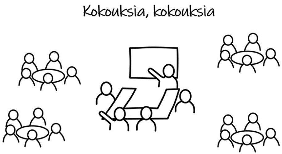 Strategiaa johdetaan kokouksilla