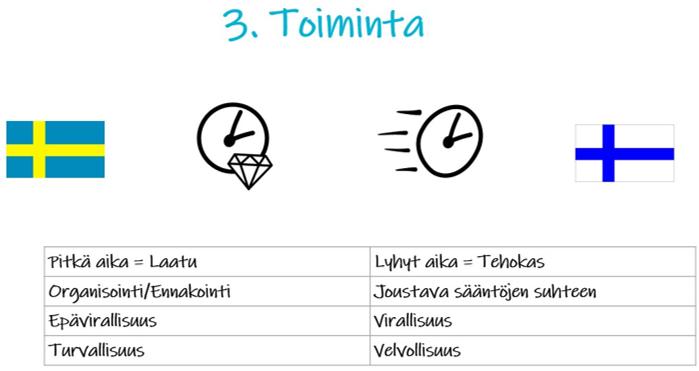 Ruotsi-Suomi erot toimeenpanossa