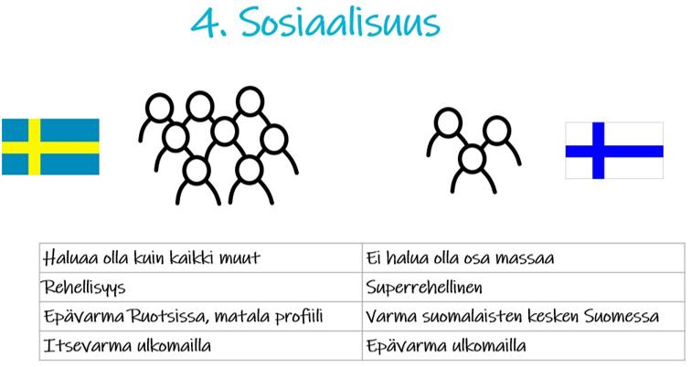 Ruotsi-Suomi erot sosiaalisuudessa