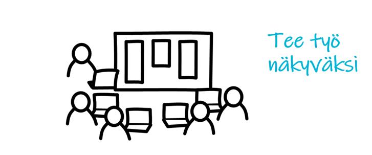 Säännöllisillä kokouksissa on seurantataulu