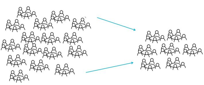 Uusi tavoite: Kokouksien vähentäminen.